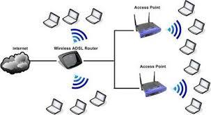 Lắp đặt wifi số 1